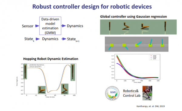 Robust Controller Design